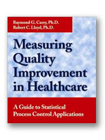 Measureing Quality Improvement in Healthcare
