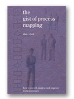 The Gist of Process Mapping